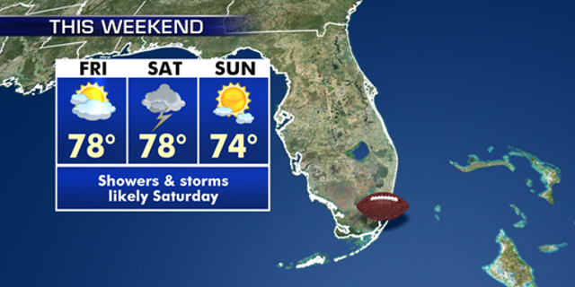 Conditions in South Florida this upcoming weekend.