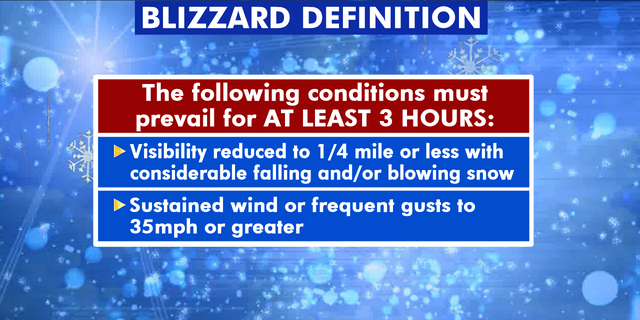 These are the conditions for what is called a blizzard.