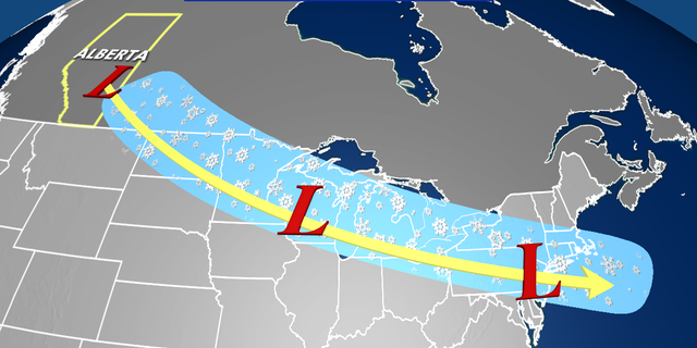 "An ""Alberta Clipper"" originates in Canada and move rapidly over land, which tend to limit snowfall accumulations."