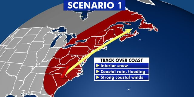 When Nor'Easters tend to track over the coast, they bring snow to the interior Northeast while the coast sees rain, coastal flooding, and strong winds.