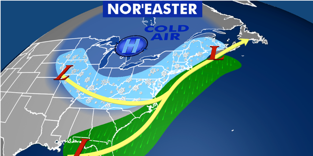 Nor'easters are responsible for the biggest snowstorms on record from the Mid-Atlantic to New England.