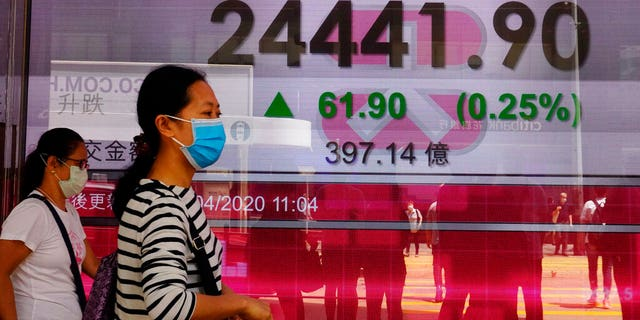 People wearing face masks walk past a bank electronic board showing the Hong Kong share index at Hong Kong Stock Exchange Monday, April 20, 2020. Shares were mixed in Asia on Monday, while oil prices have fallen back. (AP Photo/Vincent Yu)
