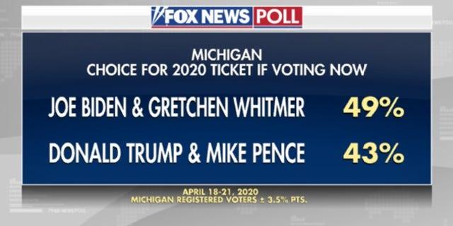 Biden predicts Trump will try to postpone U.S.  election