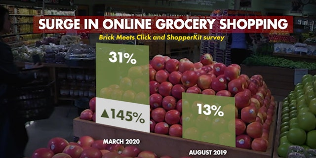 A recent study by ShopperKit shows 31 percent of U.S. households bought groceries online in March.