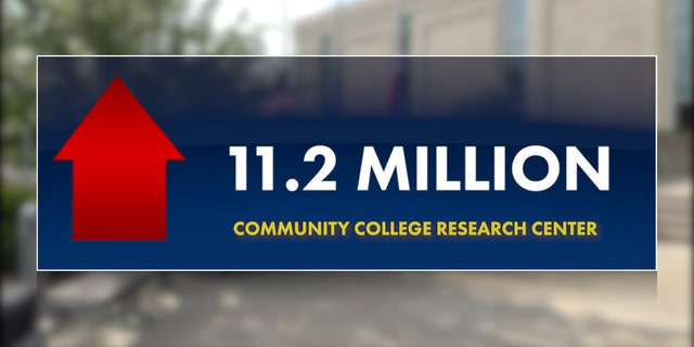 Research shows the Great Recession in 2008 led to a peak in community college enrollment, with more than 11 million students enrolled by 2010.
