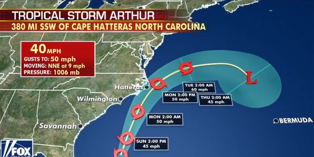 The forecast track of Tropical Storm Arthur.