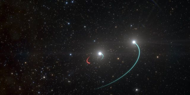 This artist's impression shows the orbits of the objects in the HR 6819 triple system. This system is made up of an inner binary with one star (orbit in blue) and a newly discovered black hole (orbit in red), as well as a third object, another star, in a wider orbit (also in blue). The team originally believed there were only two objects, the two stars, in the system. However, as they analyzed their observations, they were stunned when they revealed a third, previously undiscovered body in HR 6819: a black hole, the closest ever found to Earth. (Credit: ESO)