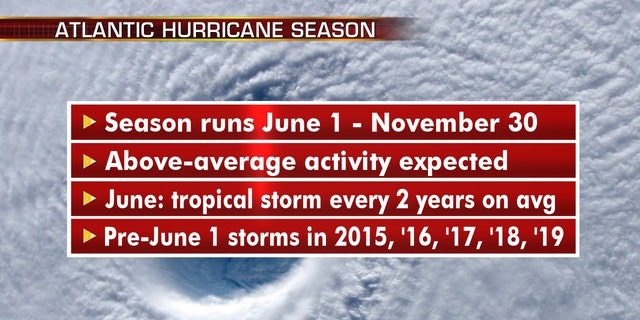 positive news What to know about the approaching Atlantic hurricane season.