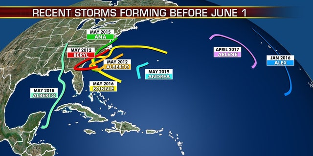 positive news A look back at previous storms that have formed before June 1, the official start of Atlantic hurricane season.