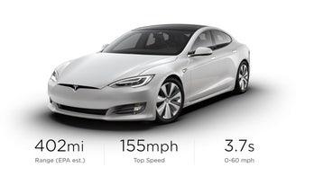 Tesla sets electric car range record with 402-mile EPA rating