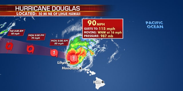 The forecast track of Hurricane Douglas on Monday, July 27, 2020.