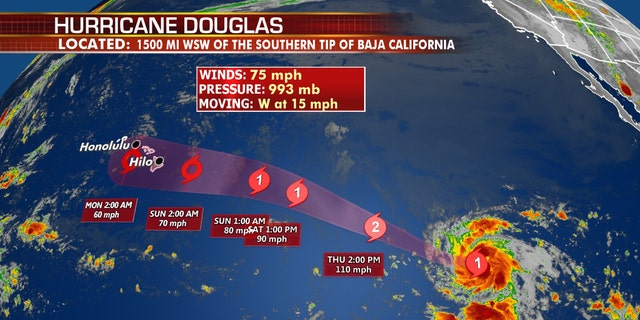 The forecast track of Hurricane Douglas.
