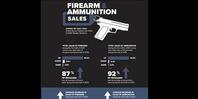 Photo courtesy National Shooting Sports Foundation