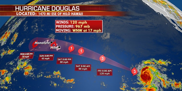 Hawaii bracing for rain, wind, surf impacts from major Hurricane Douglas