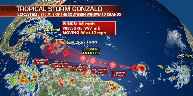 The forecast track of Tropical Storm Gonzalo.