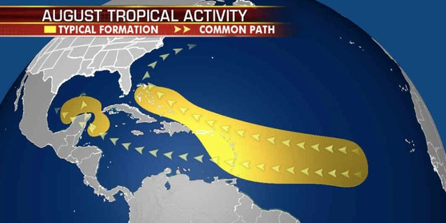 A look at where tropical systems tend to form and track during the month of August.