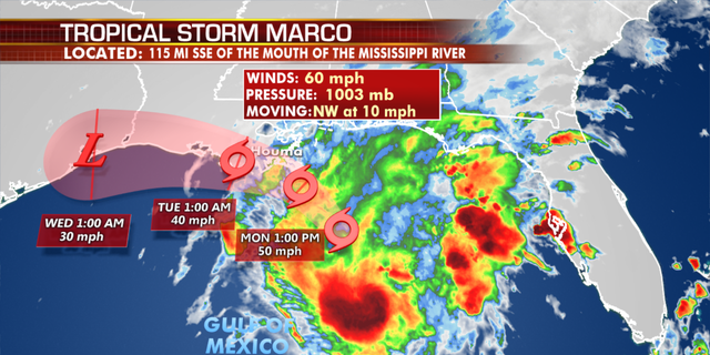 The current projected path of Tropical Storm Marco. (Fox News)