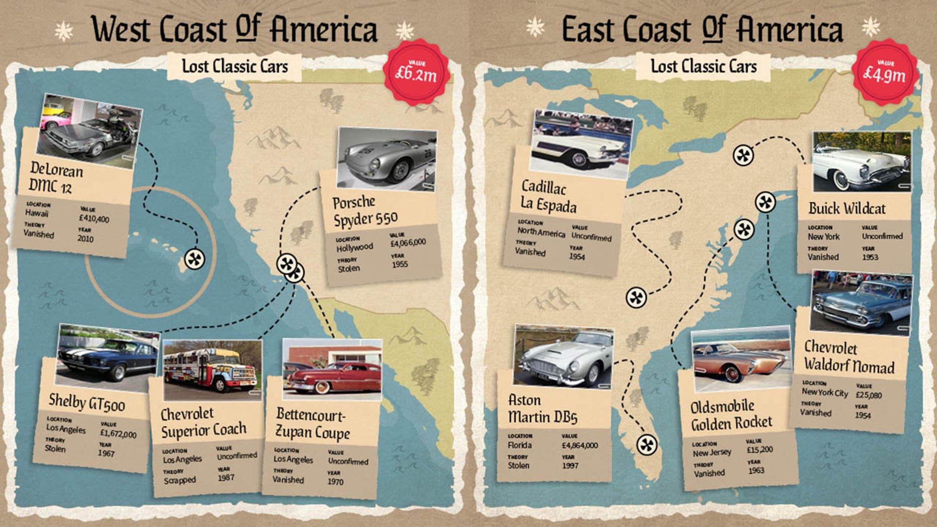 classic car treasure map