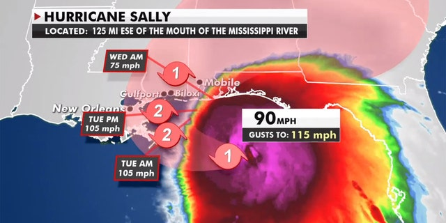 The forecast track of Hurricane Sally.