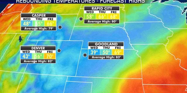 Temperatures across the region will rebound this week.