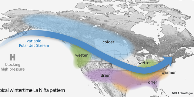 Weather conditions that La Nina is expected to bring in winter, according to the NOAA. (NOAA)