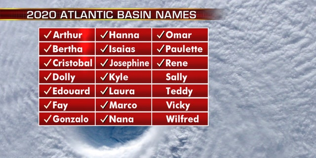The names of the 2020 Atlantic hurricane season.