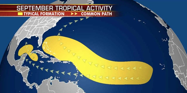 Where tropical storms usually develop in September.