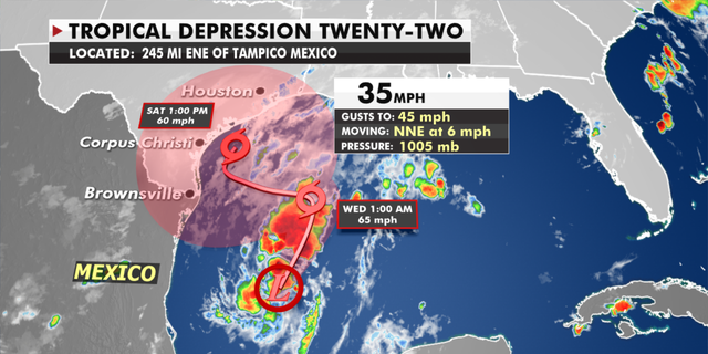 Tropical Depression 22 will move through the Gulf of Mexico into Texas early next week (Fox News)