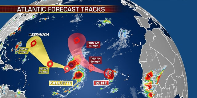 The forecast tracks of Paulette and Rene.