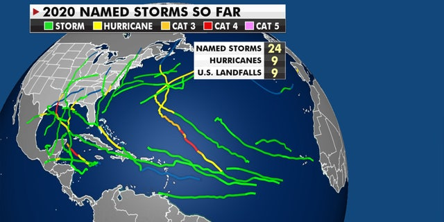 A look at the named storms so far in 2020.