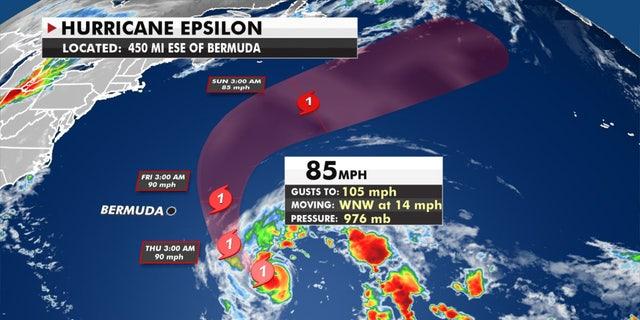 Die voorspelling van die orkaan Epsilon.
