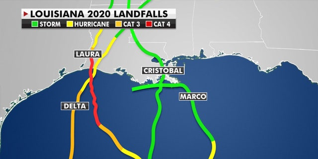 Four other named storms have made landfall in Louisiana so far in 2020.