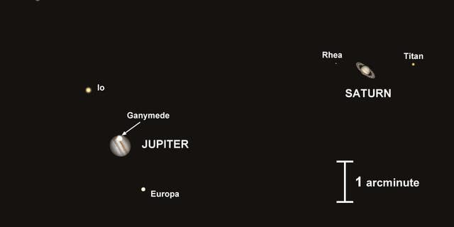 Saturn/Jupiter conjunction to occur at the winter solstice