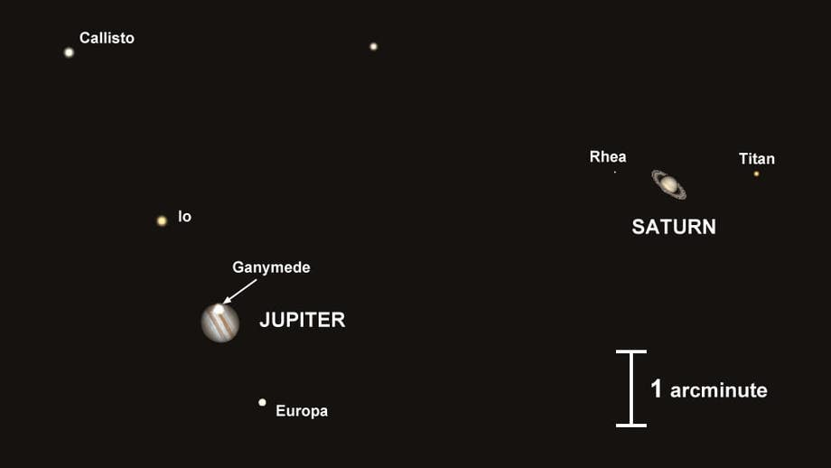 Jupiter and Saturn are about to do something not seen for nearly 800 years