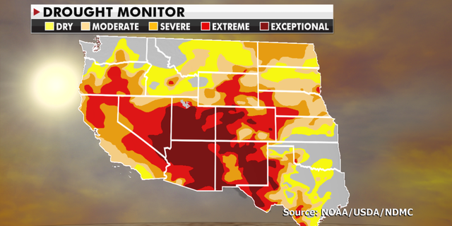 Current drought conditions in the U.S. (Fox News)