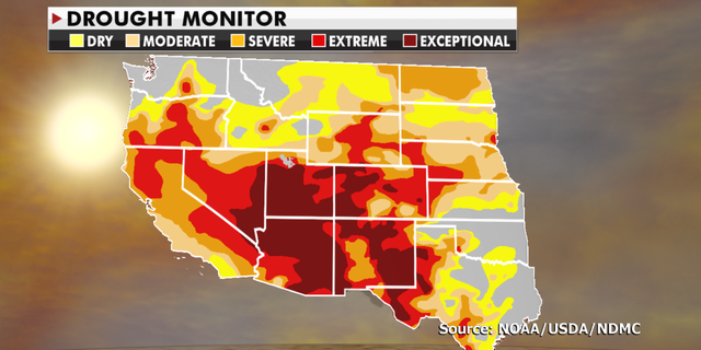 Current drought conditions across the U.S. (Fox News)
