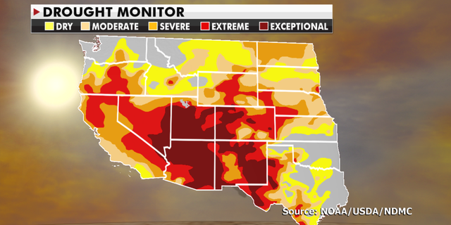 Current drought conditions in the western U.S. (Fox News)