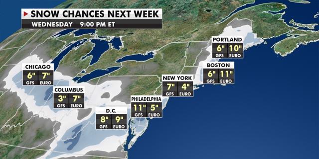 Expected snowfall by next week. (Fox News)