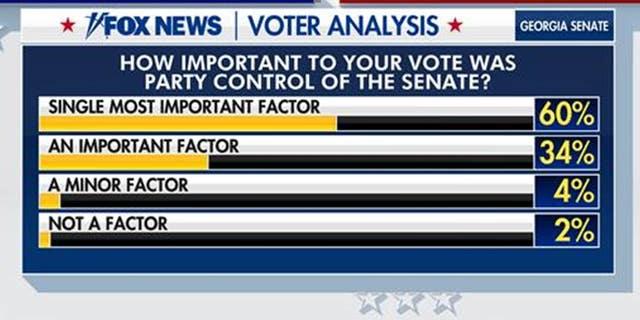voter analysis 1