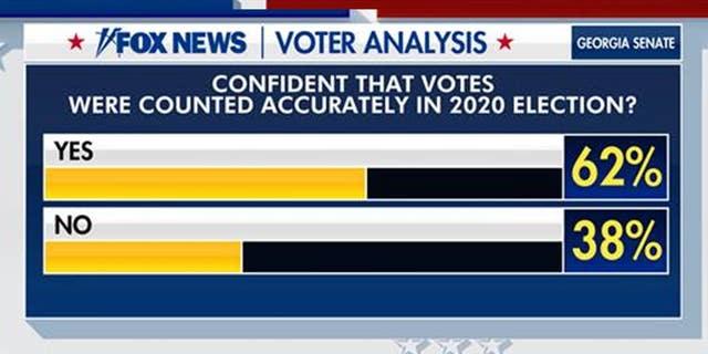 voter analysis 6 1
