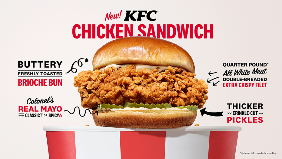 KFC rolls out new Chicken Sandwich, announces that chain is 'playing to win' the Chicken Sandwich Wars