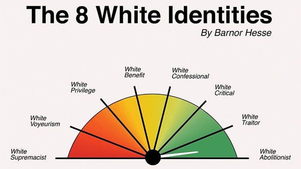 Public school principal tells parents to 'reflect' on 'whiteness,' includes chart