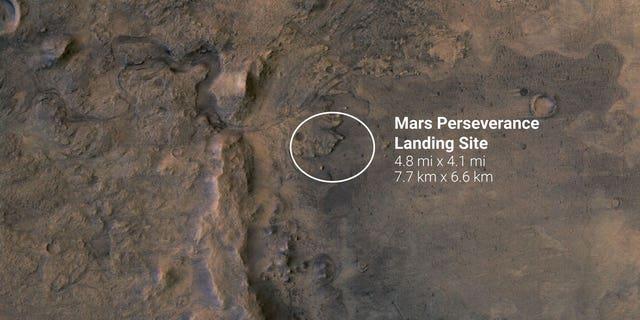 Perseverance will access rocks that are 3.6 billion years atJezero Crater.