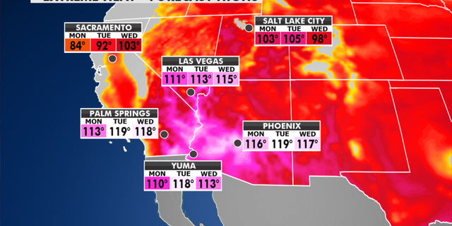 Forecast high temperatures for this week. (Fox News)