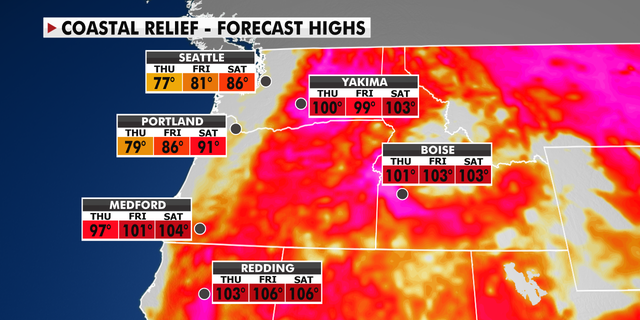 Forecast high temperatures in the West over the next few days .(Fox News)