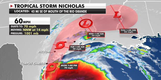 The current track of Tropical Storm Nicholas.