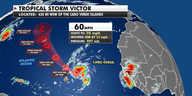 Tropical Storm Victor