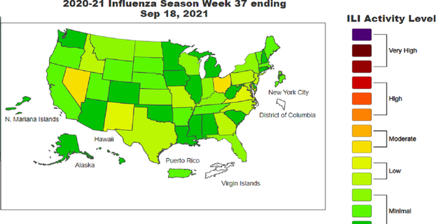 Federal data indicating the proportion of outpatient visits to providers for flu-like illness.