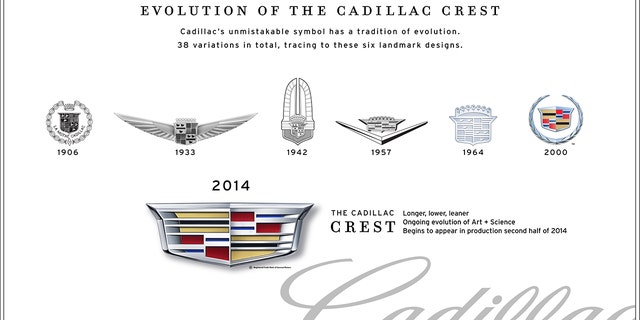 The Cadillac logo has had 38 variations over the years including six landmark designs.